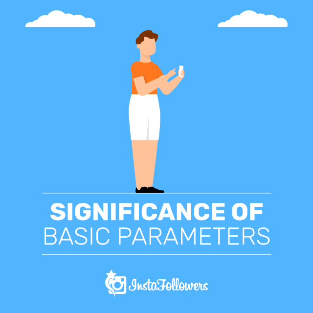 Significance of Basic Parameters