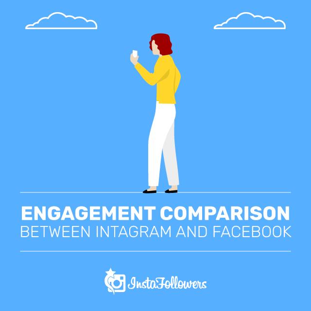 Engagement Comparison Between Instagram and Facebook