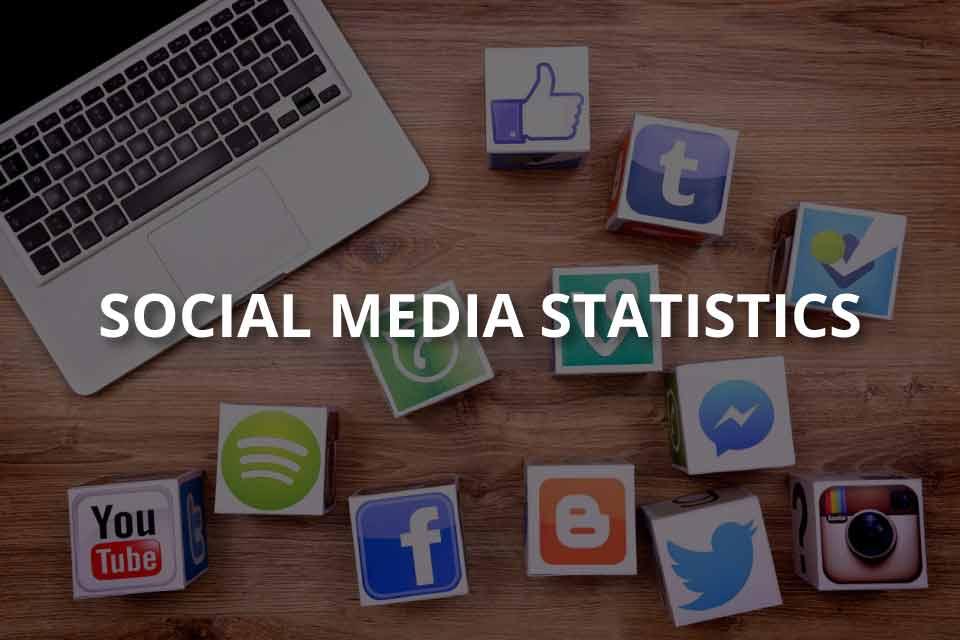 Social Media Statistics of Famous Platforms