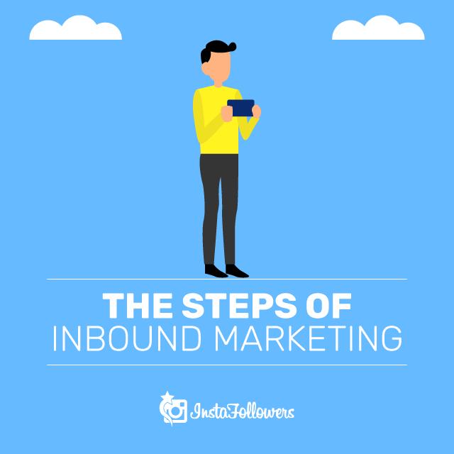Steps of Inbound Marketing