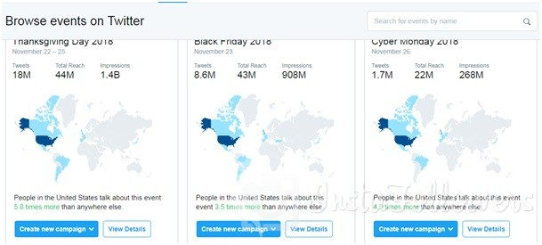 what twitter users are talking about me - Who Viewed Your Twitter Profile