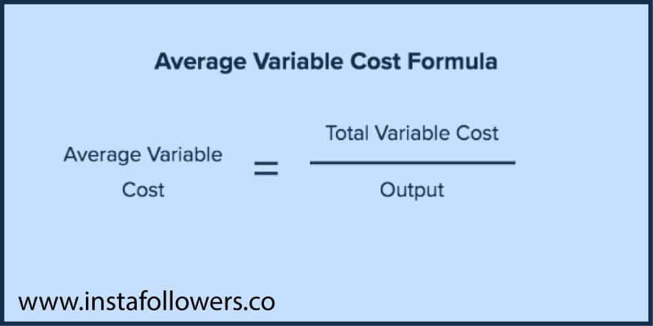 how to calculate the total variable cost