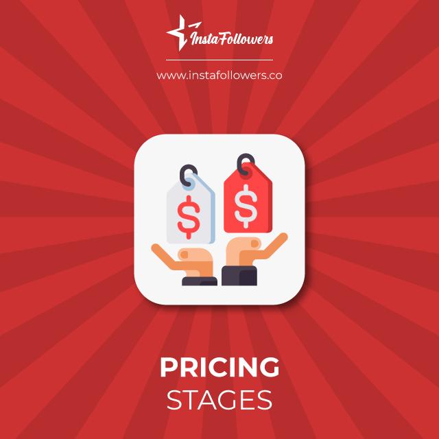 Price levels