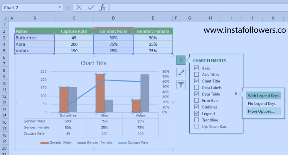 how to remove the secondary axis in an excel chart