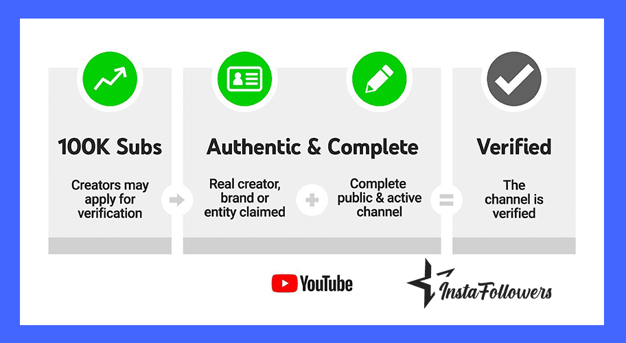 steps to get verified on youtube