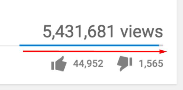 buy free youtube likes